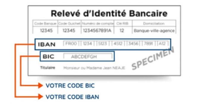 Code Banque: LISTE OFFICIELLE 2021